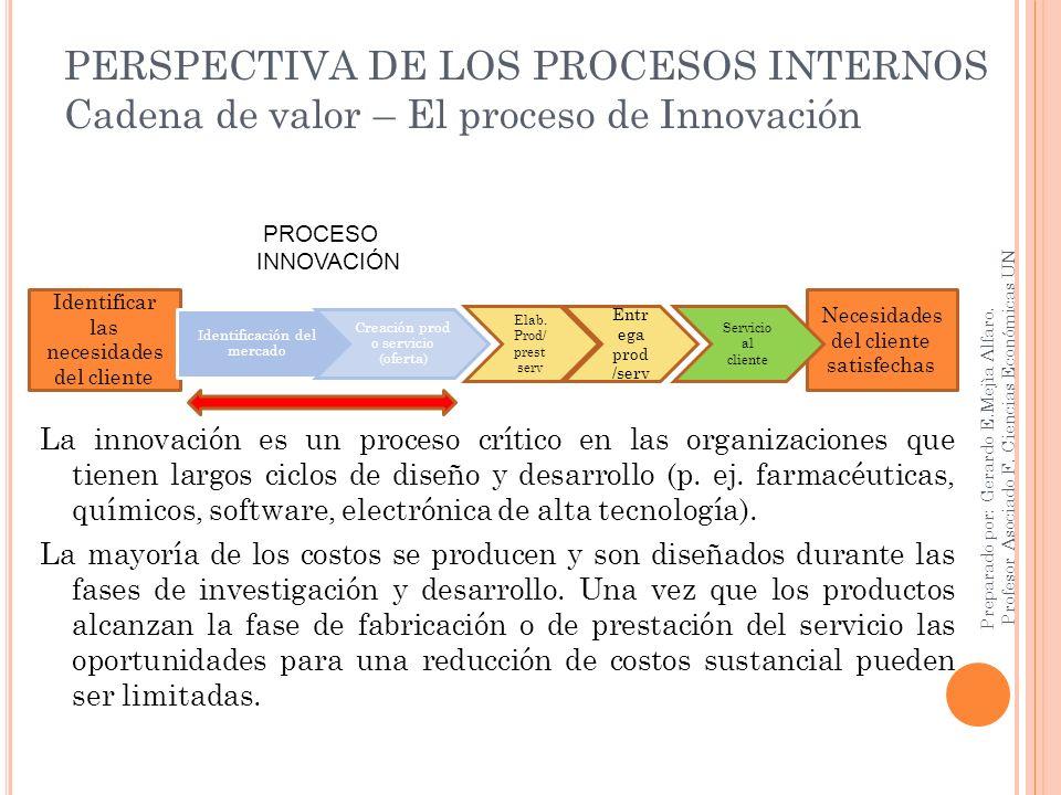 PERSPECTIVA DE LOS PROCESOS INTERNOS Cadena de valor – El proceso de Innovación La innovación es un proceso crítico en las organizaciones que tienen l