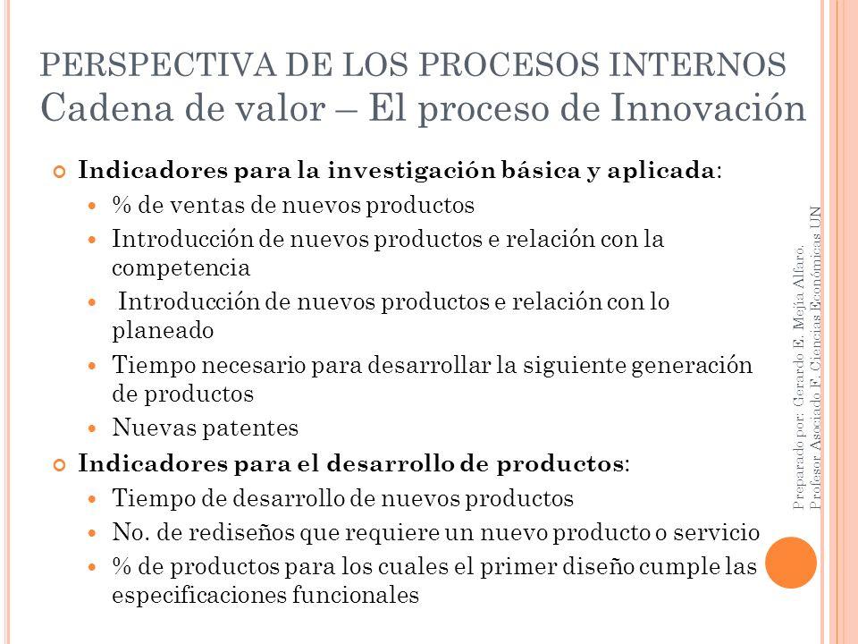 PERSPECTIVA DE LOS PROCESOS INTERNOS Cadena de valor – El proceso de Innovación Indicadores para la investigación básica y aplicada : % de ventas de n