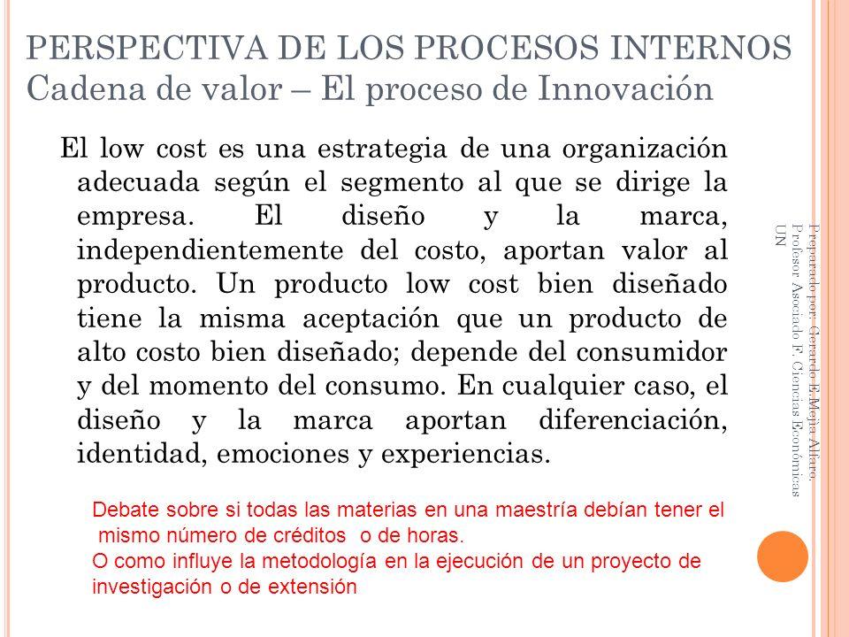 PERSPECTIVA DE LOS PROCESOS INTERNOS Cadena de valor – El proceso de Innovación El low cost es una estrategia de una organización adecuada según el se