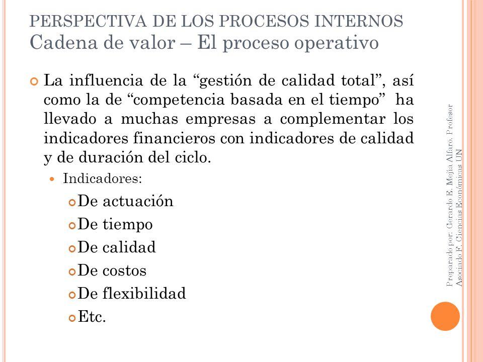 PERSPECTIVA DE LOS PROCESOS INTERNOS Cadena de valor – El proceso operativo La influencia de la gestión de calidad total, así como la de competencia b
