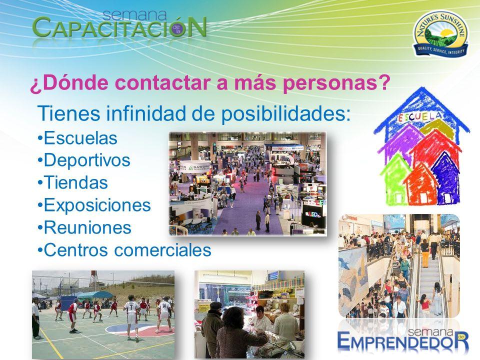 ¿Dónde contactar a más personas? Tienes infinidad de posibilidades: Escuelas Deportivos Tiendas Exposiciones Reuniones Centros comerciales