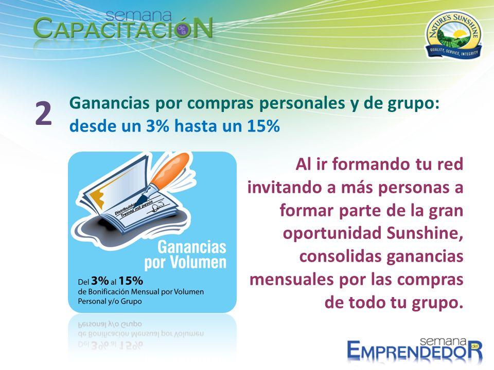 Ganancias por compras personales y de grupo: desde un 3% hasta un 15% 2 Al ir formando tu red invitando a más personas a formar parte de la gran oport