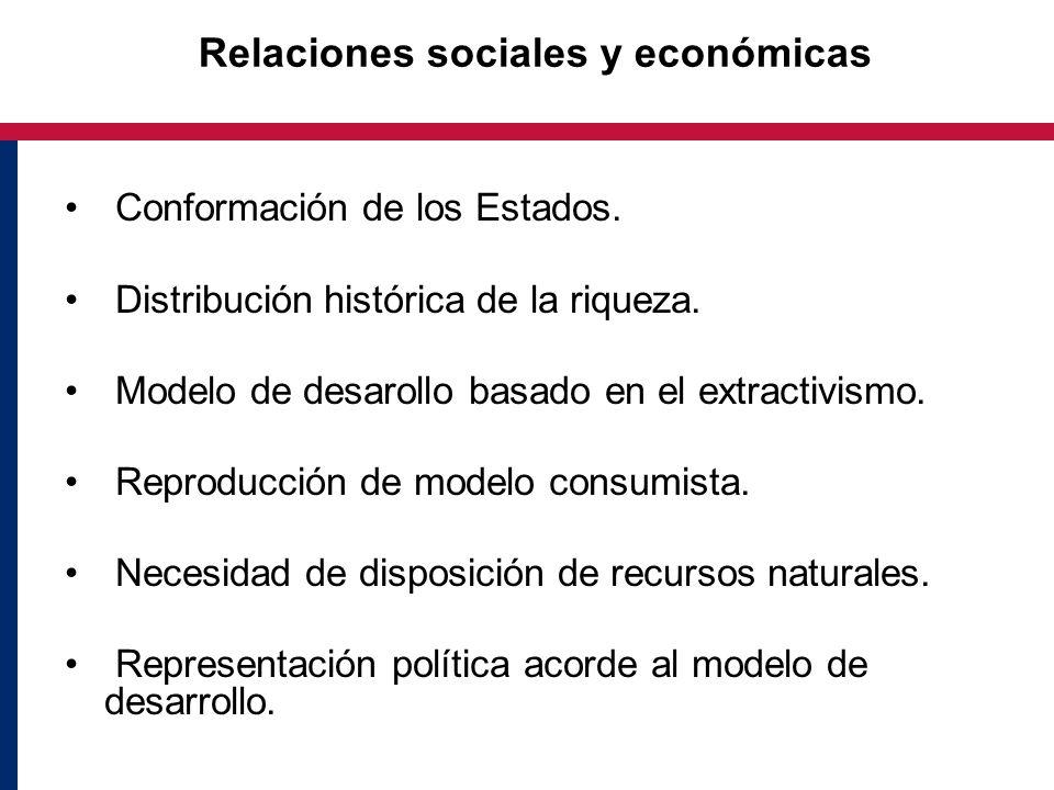 Relaciones sociales y económicas Conformación de los Estados. Distribución histórica de la riqueza. Modelo de desarollo basado en el extractivismo. Re