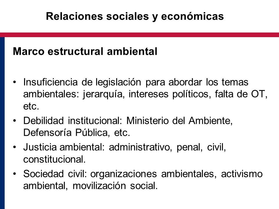 Relaciones sociales y económicas Marco estructural ambiental Insuficiencia de legislación para abordar los temas ambientales: jerarquía, intereses políticos, falta de OT, etc.