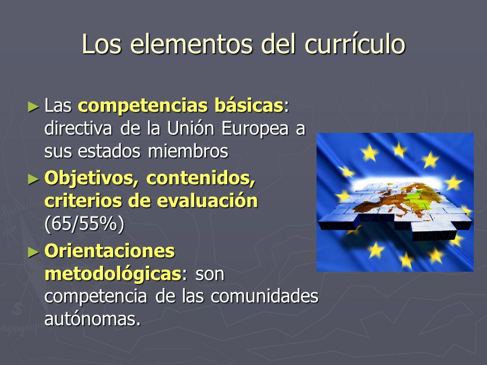 Los elementos del currículo Las competencias básicas: directiva de la Unión Europea a sus estados miembros Las competencias básicas: directiva de la U