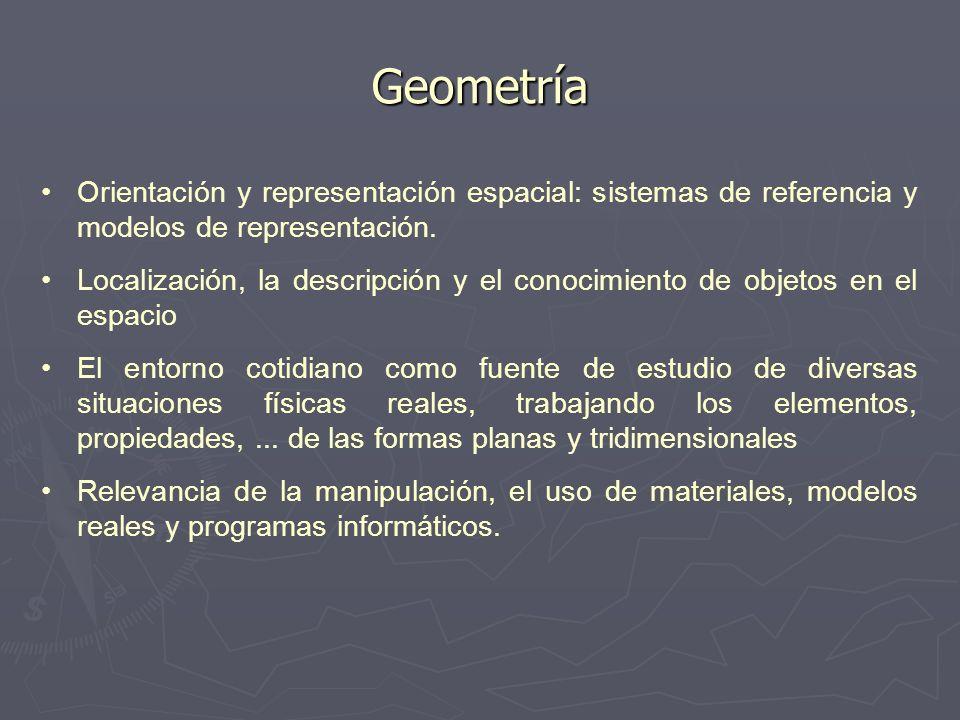 Geometría Orientación y representación espacial: sistemas de referencia y modelos de representación. Localización, la descripción y el conocimiento de