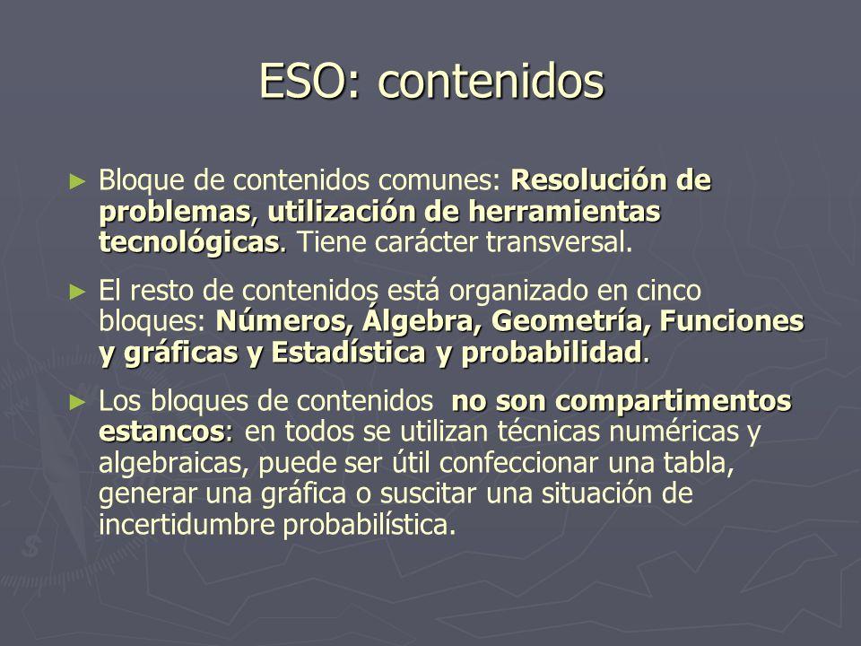ESO: contenidos Resolución de problemas, utilización de herramientas tecnológicas. Bloque de contenidos comunes: Resolución de problemas, utilización