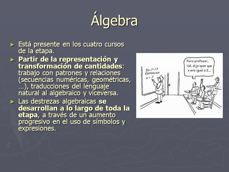 Álgebra Está presente en los cuatro cursos de la etapa. Está presente en los cuatro cursos de la etapa. Partir de la representación y transformación d