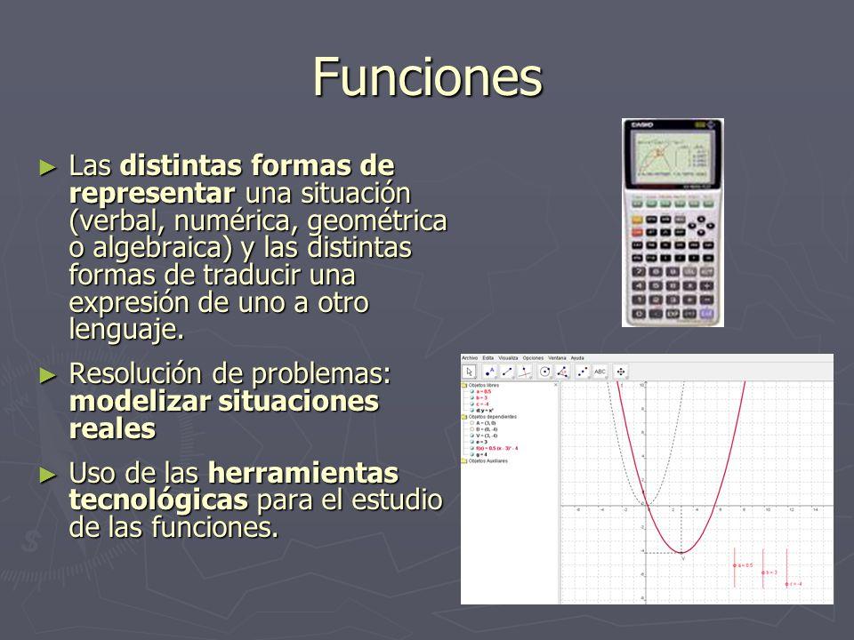 Funciones Las distintas formas de representar una situación (verbal, numérica, geométrica o algebraica) y las distintas formas de traducir una expresi
