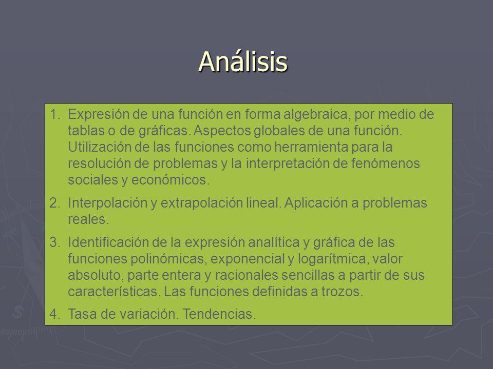 Análisis 1.Expresión de una función en forma algebraica, por medio de tablas o de gráficas. Aspectos globales de una función. Utilización de las funci