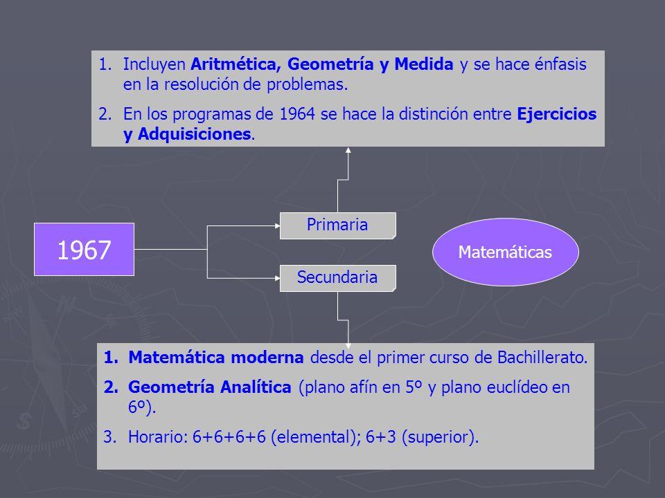 Primaria Secundaria 1967 1.Incluyen Aritmética, Geometría y Medida y se hace énfasis en la resolución de problemas. 2.En los programas de 1964 se hace