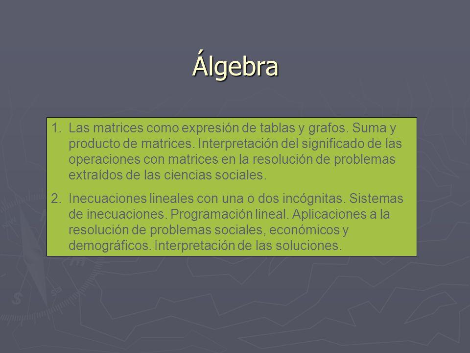 Álgebra 1.Las matrices como expresión de tablas y grafos. Suma y producto de matrices. Interpretación del significado de las operaciones con matrices