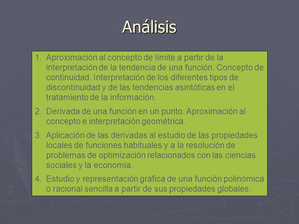 Análisis 1.Aproximación al concepto de límite a partir de la interpretación de la tendencia de una función. Concepto de continuidad. Interpretación de
