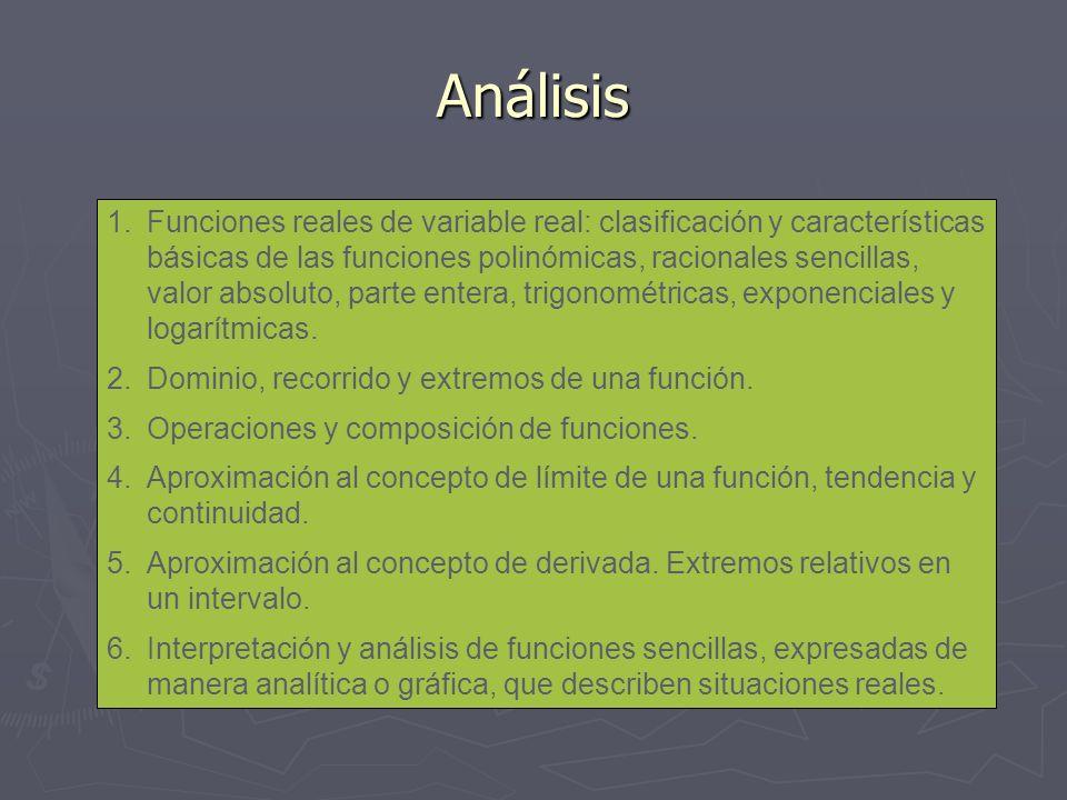 Análisis 1.Funciones reales de variable real: clasificación y características básicas de las funciones polinómicas, racionales sencillas, valor absolu