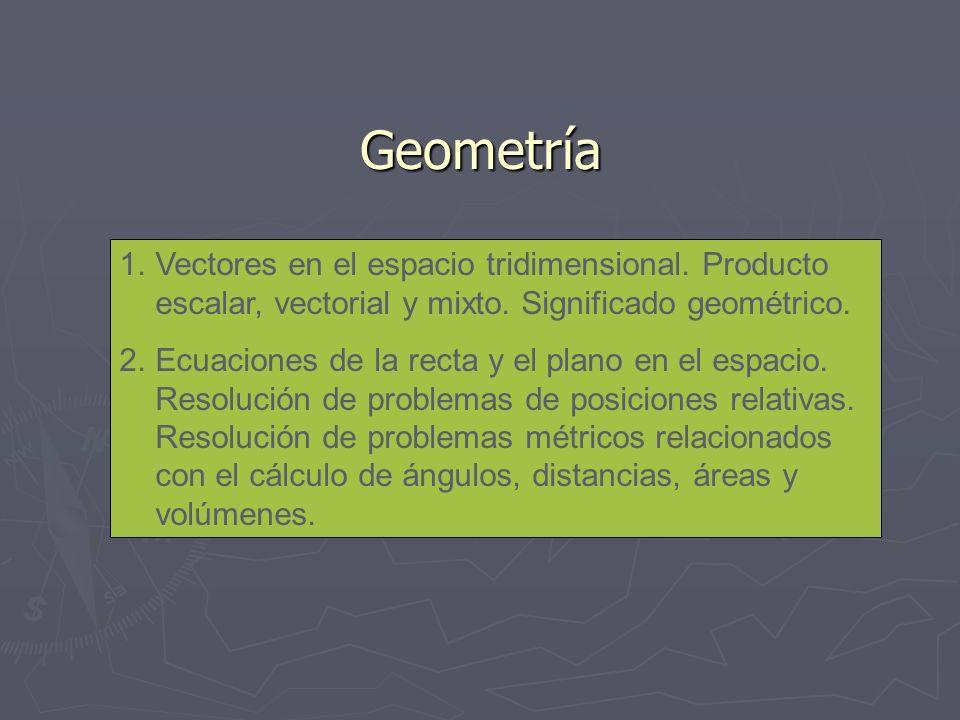Geometría 1.Vectores en el espacio tridimensional. Producto escalar, vectorial y mixto. Significado geométrico. 2.Ecuaciones de la recta y el plano en