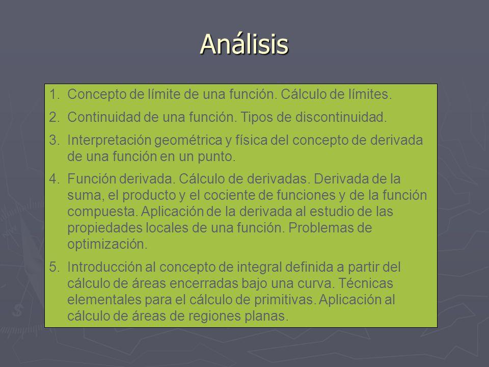 Análisis 1.Concepto de límite de una función. Cálculo de límites. 2.Continuidad de una función. Tipos de discontinuidad. 3.Interpretación geométrica y