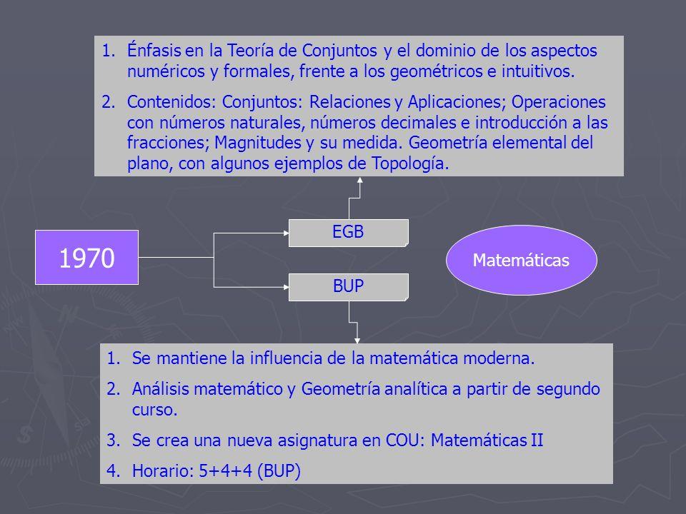 EGB BUP 1970 1.Énfasis en la Teoría de Conjuntos y el dominio de los aspectos numéricos y formales, frente a los geométricos e intuitivos. 2.Contenido