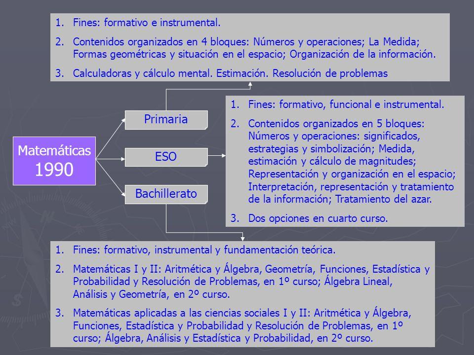 Primaria ESO Matemáticas 1990 1.Fines: formativo e instrumental. 2.Contenidos organizados en 4 bloques: Números y operaciones; La Medida; Formas geomé