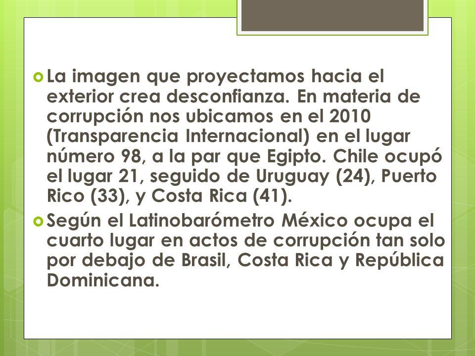 La imagen que proyectamos hacia el exterior crea desconfianza. En materia de corrupción nos ubicamos en el 2010 (Transparencia Internacional) en el lu