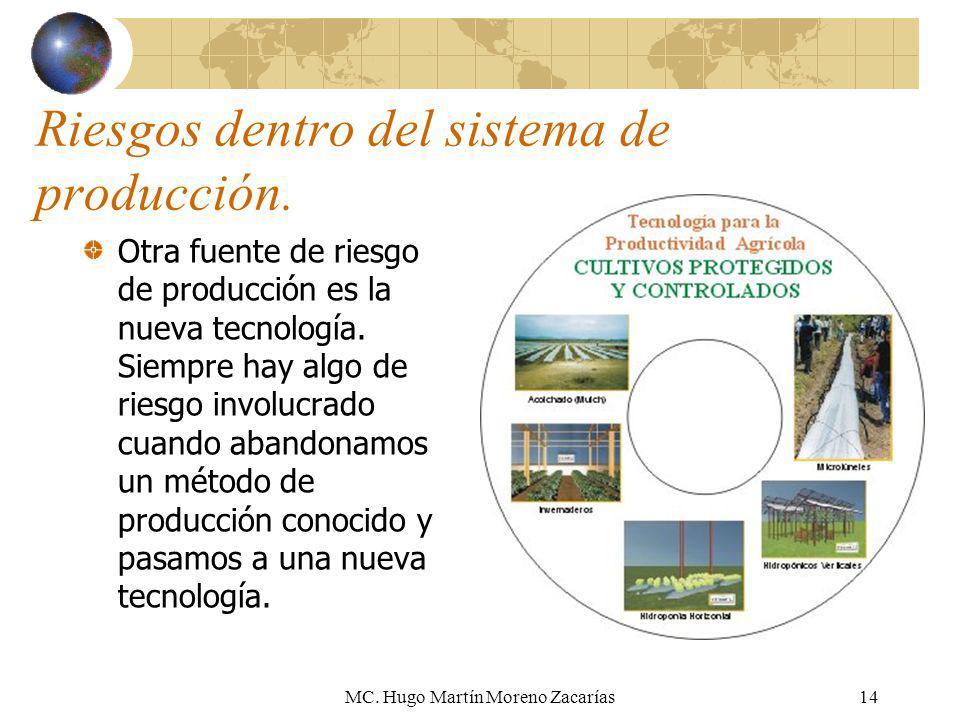 MC. Hugo Martín Moreno Zacarías14 Riesgos dentro del sistema de producción. Otra fuente de riesgo de producción es la nueva tecnología. Siempre hay al