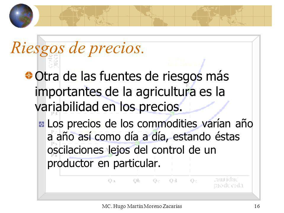 MC. Hugo Martín Moreno Zacarías16 Riesgos de precios. Otra de las fuentes de riesgos más importantes de la agricultura es la variabilidad en los preci