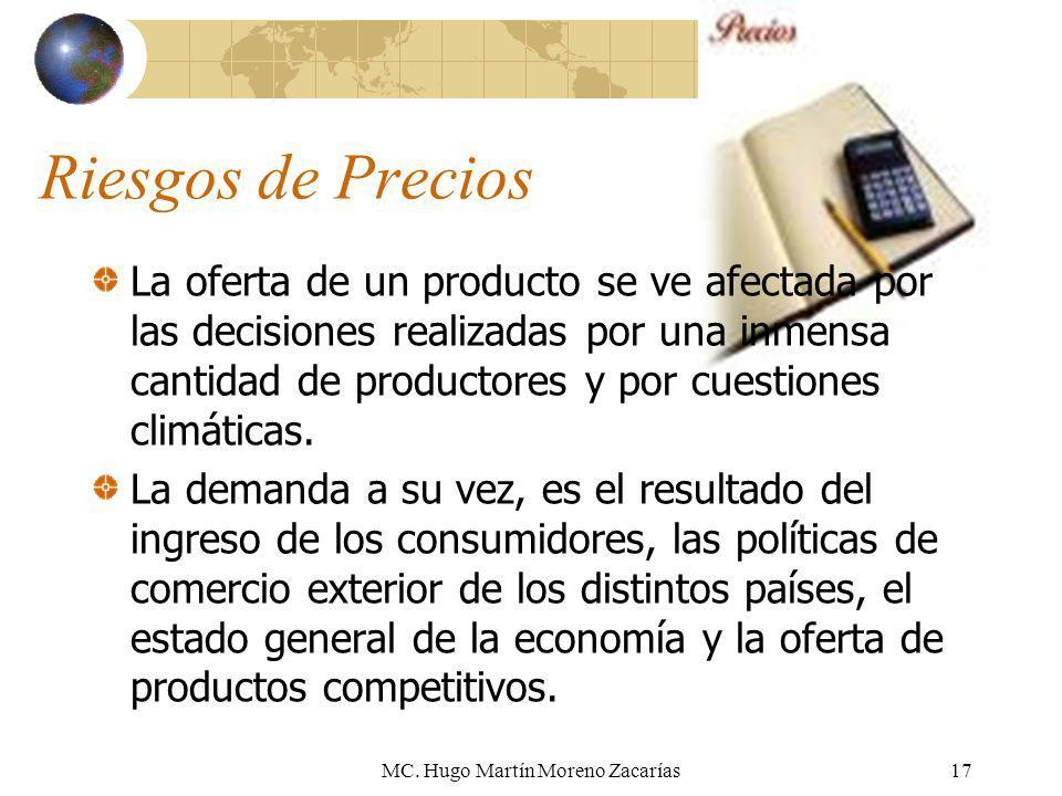 MC. Hugo Martín Moreno Zacarías17 Riesgos de Precios La oferta de un producto se ve afectada por las decisiones realizadas por una inmensa cantidad de