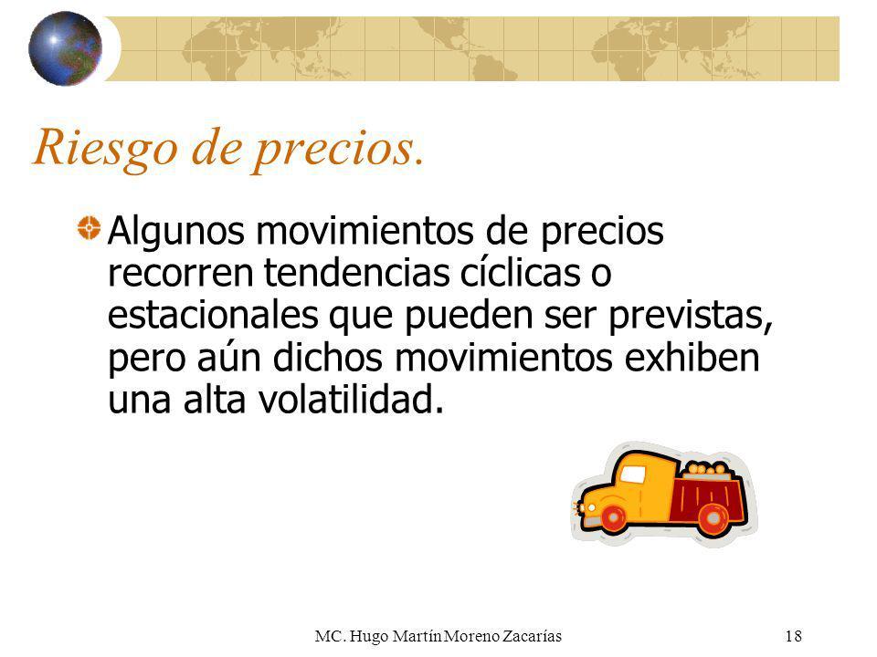 MC. Hugo Martín Moreno Zacarías18 Riesgo de precios. Algunos movimientos de precios recorren tendencias cíclicas o estacionales que pueden ser previst