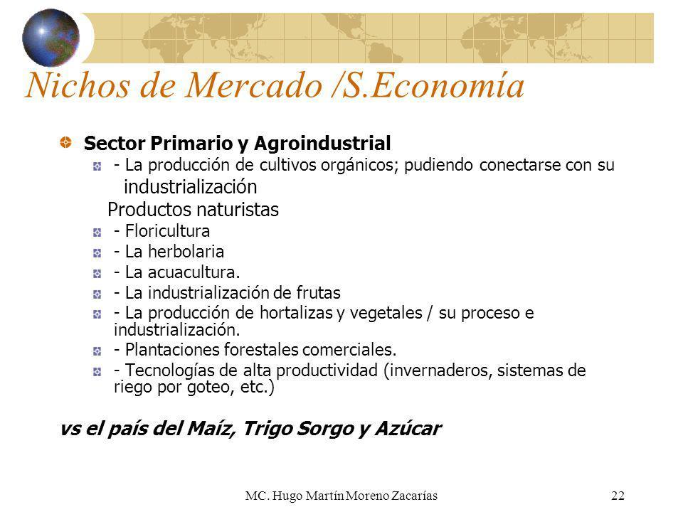 MC. Hugo Martín Moreno Zacarías22 Nichos de Mercado /S.Economía Sector Primario y Agroindustrial - La producción de cultivos orgánicos; pudiendo conec