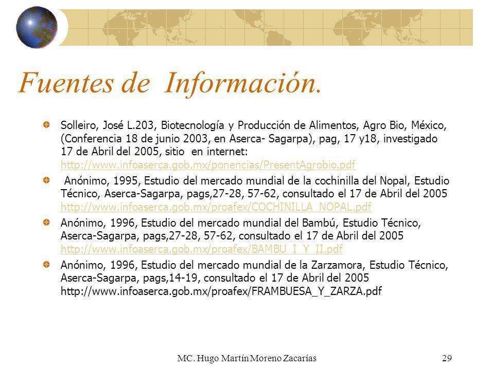 MC. Hugo Martín Moreno Zacarías29 Fuentes de Información. Solleiro, José L.203, Biotecnología y Producción de Alimentos, Agro Bio, México, (Conferenci