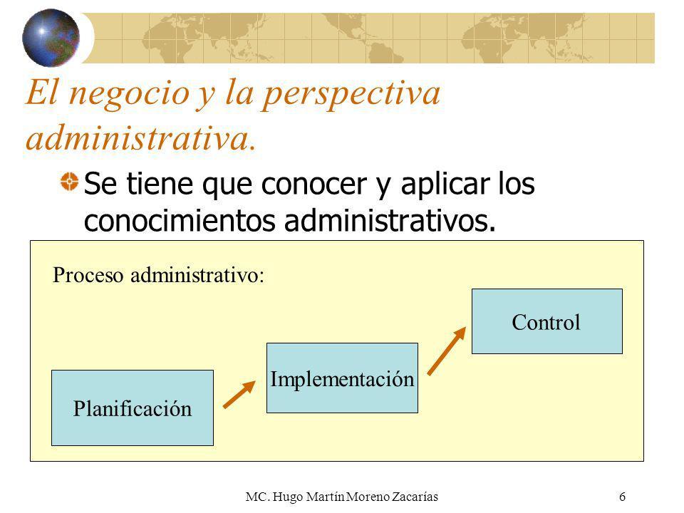 MC. Hugo Martín Moreno Zacarías6 El negocio y la perspectiva administrativa. Se tiene que conocer y aplicar los conocimientos administrativos. Proceso