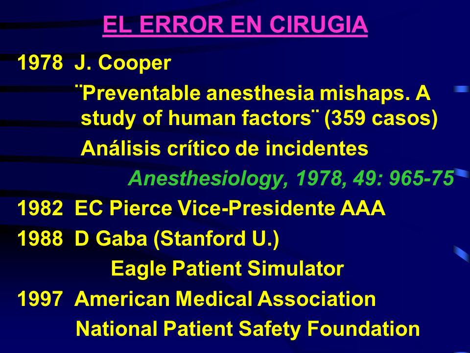 EL ERROR EN CIRUGIA 1978 J. Cooper ¨Preventable anesthesia mishaps. A study of human factors¨ (359 casos) Análisis crítico de incidentes Anesthesiolog