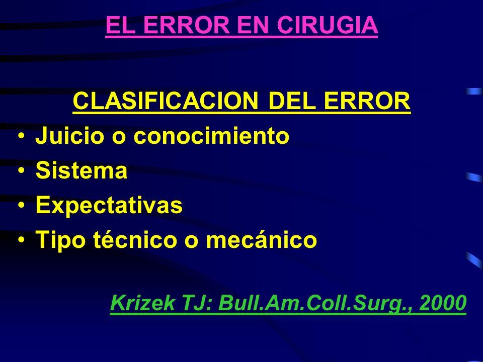 EL ERROR EN CIRUGIA CLASIFICACION DEL ERROR Juicio o conocimiento Sistema Expectativas Tipo técnico o mecánico Krizek TJ: Bull.Am.Coll.Surg., 2000