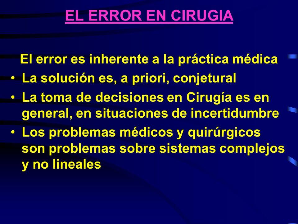 EL ERROR EN CIRUGIA El error es inherente a la práctica médica La solución es, a priori, conjetural La toma de decisiones en Cirugía es en general, en