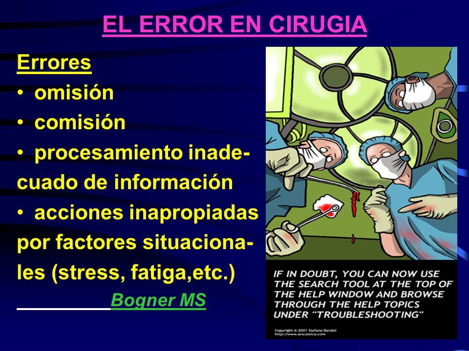 EL ERROR EN CIRUGIA Errores omisión comisión procesamiento inade- cuado de información acciones inapropiadas por factores situaciona- les (stress, fat