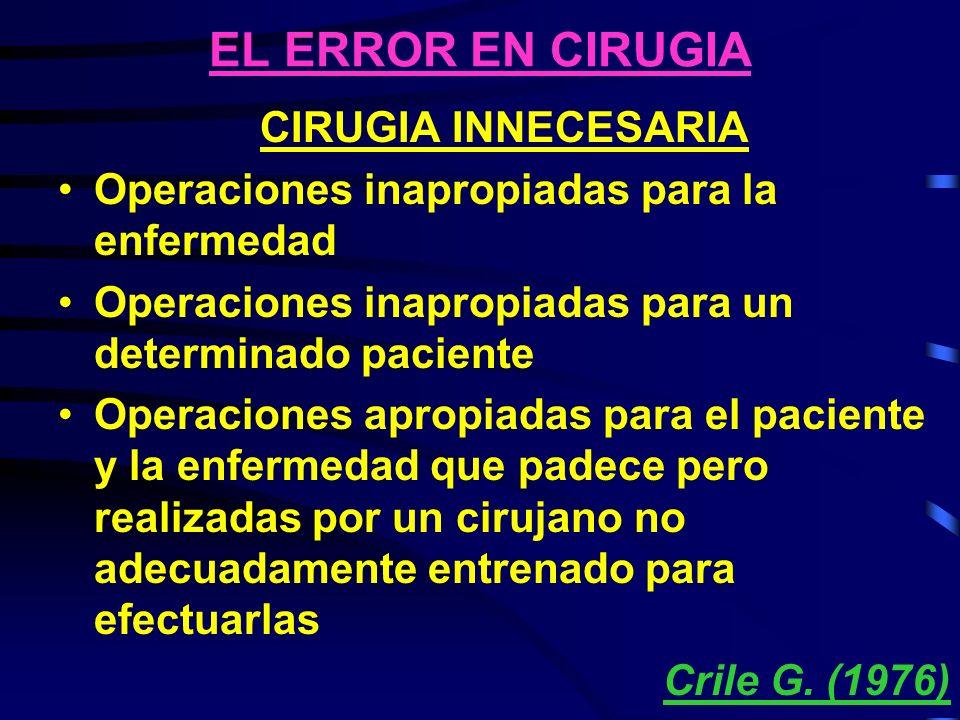 EL ERROR EN CIRUGIA CIRUGIA INNECESARIA Operaciones inapropiadas para la enfermedad Operaciones inapropiadas para un determinado paciente Operaciones