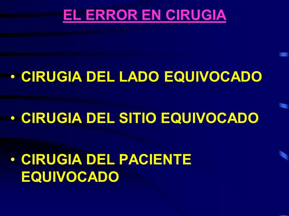 EL ERROR EN CIRUGIA CIRUGIA DEL LADO EQUIVOCADO CIRUGIA DEL SITIO EQUIVOCADO CIRUGIA DEL PACIENTE EQUIVOCADO