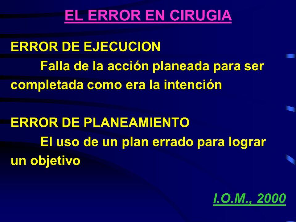 EL ERROR EN CIRUGIA ERROR DE EJECUCION Falla de la acción planeada para ser completada como era la intención ERROR DE PLANEAMIENTO El uso de un plan e