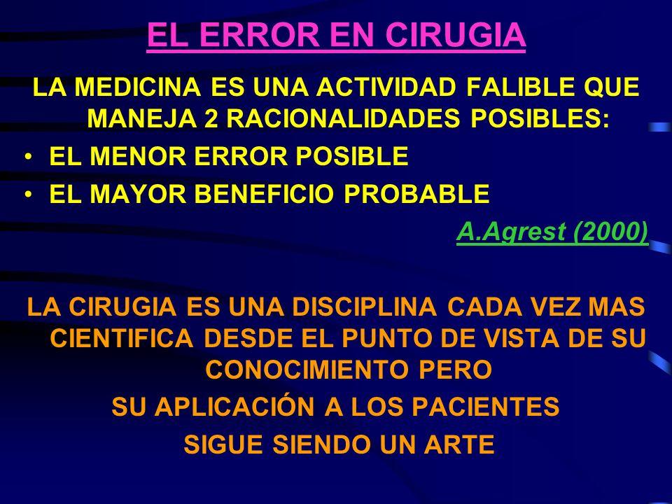 EL ERROR EN CIRUGIA ERROR EN LOS INFORMES DE AP 3147 modificaciones/ 1.667.547 informes 1.5 rectificación/1000 informes corregir identidad del paciente (19.2%) modificar de dx.