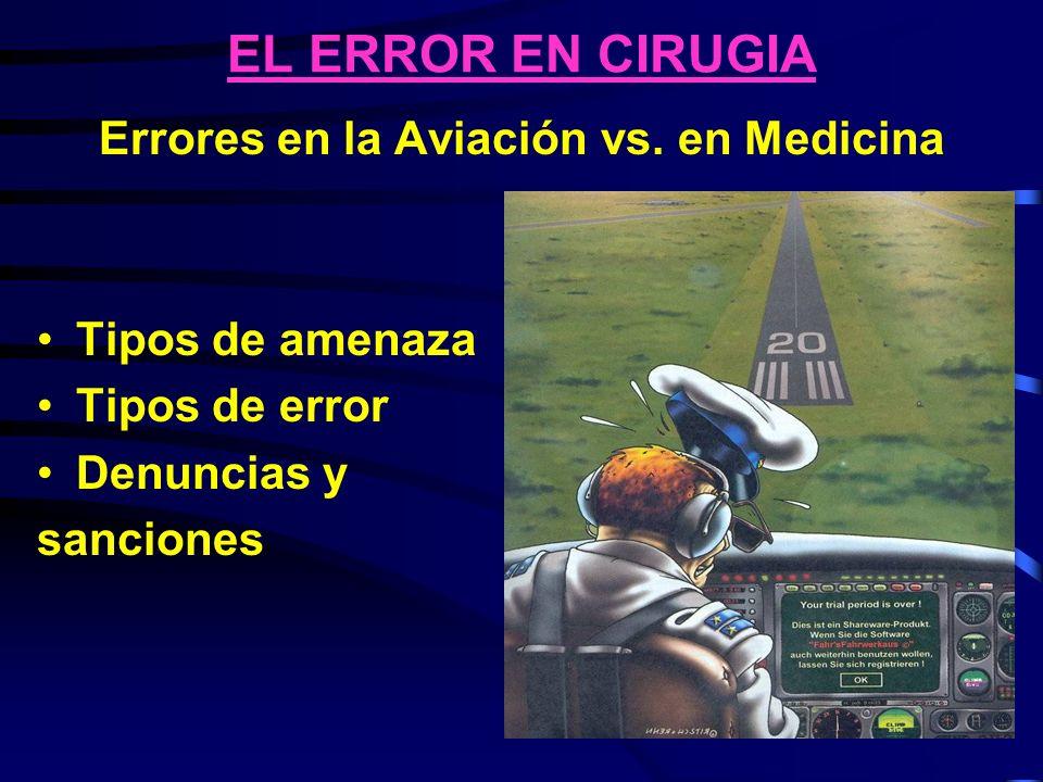 EL ERROR EN CIRUGIA Errores en la Aviación vs. en Medicina Tipos de amenaza Tipos de error Denuncias y sanciones