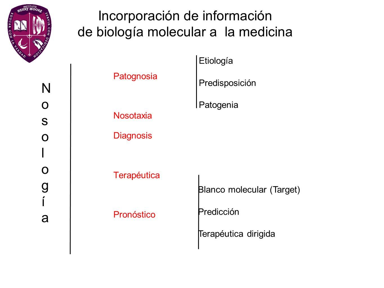 Incorporación de información de biología molecular a la medicina Patognosia Nosotaxia Diagnosis Terapéutica Pronóstico Etiología Predisposición Patoge