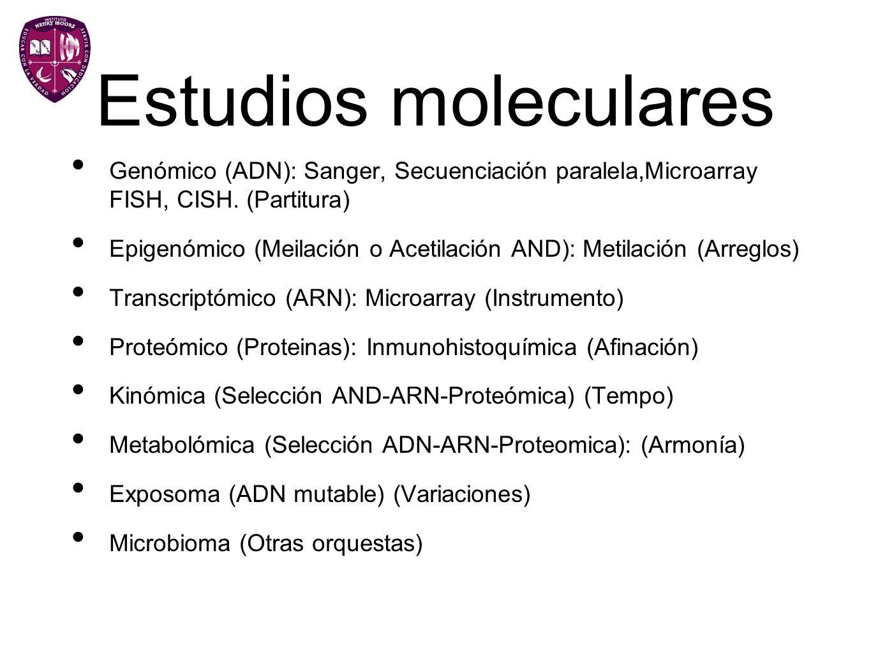 Estudios moleculares Genómico (ADN): Sanger, Secuenciación paralela,Microarray FISH, CISH. (Partitura) Epigenómico (Meilación o Acetilación AND): Meti
