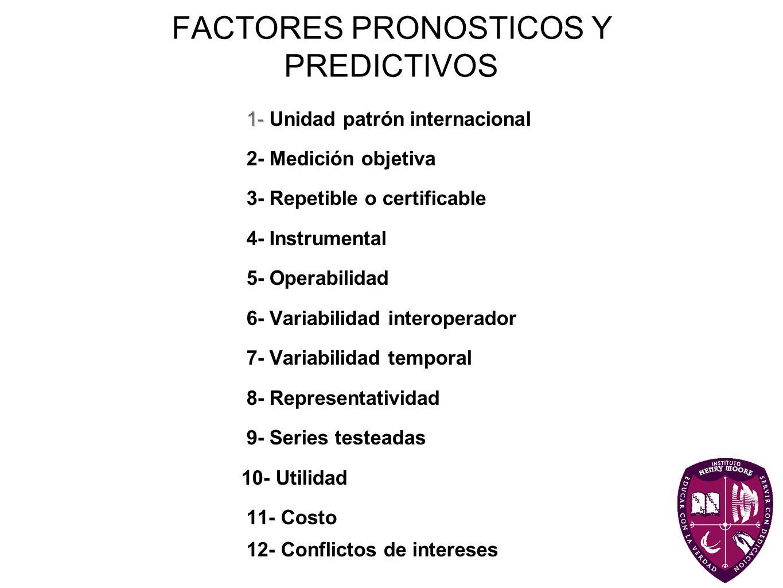1- 1- Unidad patrón internacional 2- Medición objetiva 3- Repetible o certificable 4- Instrumental 5- Operabilidad 6- Variabilidad interoperador 7- Va