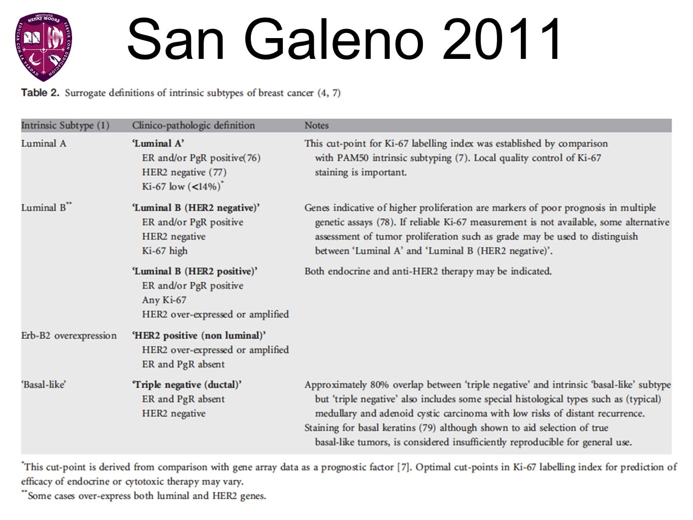 San Galeno 2011