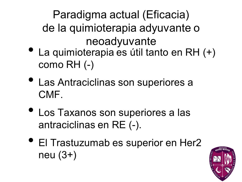 La quimioterapia es útil tanto en RH (+) como RH (-) Las Antraciclinas son superiores a CMF. Los Taxanos son superiores a las antraciclinas en RE (-).
