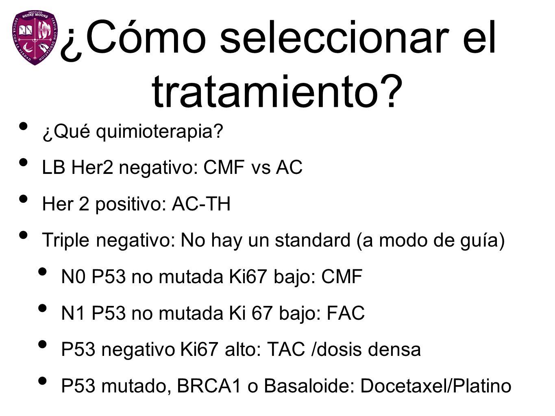 ¿Cómo seleccionar el tratamiento? ¿Qué quimioterapia? LB Her2 negativo: CMF vs AC Her 2 positivo: AC-TH Triple negativo: No hay un standard (a modo de