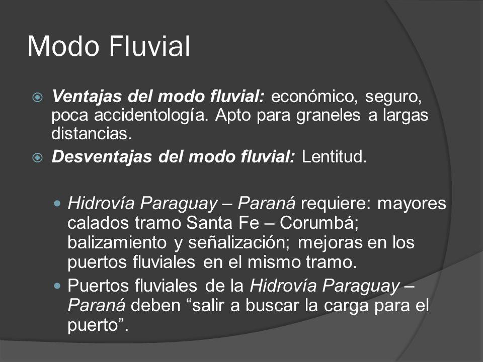 Modo Fluvial Ventajas del modo fluvial: económico, seguro, poca accidentología.