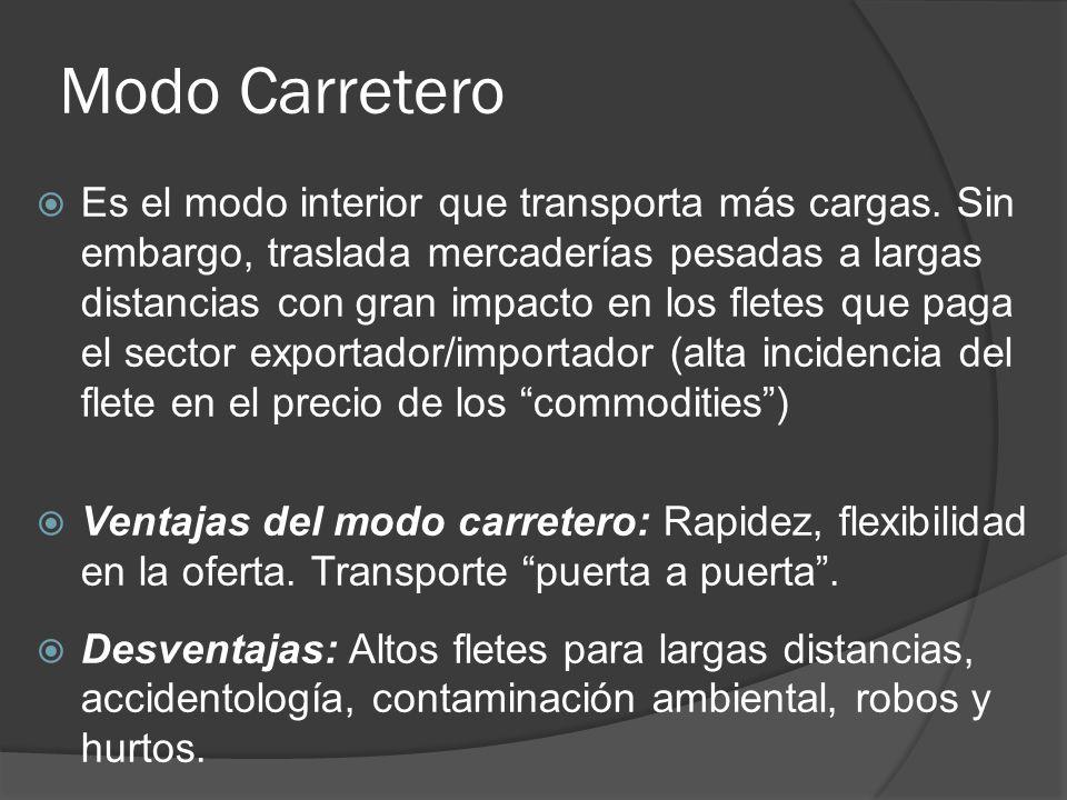 Modo Carretero Es el modo interior que transporta más cargas.