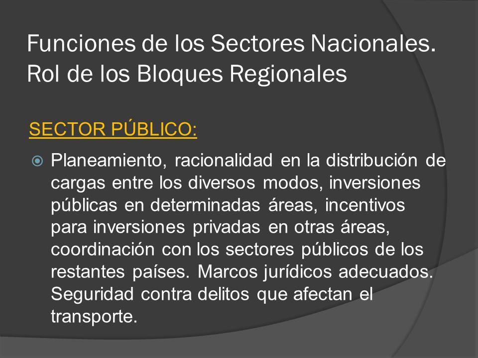 Funciones de los Sectores Nacionales.