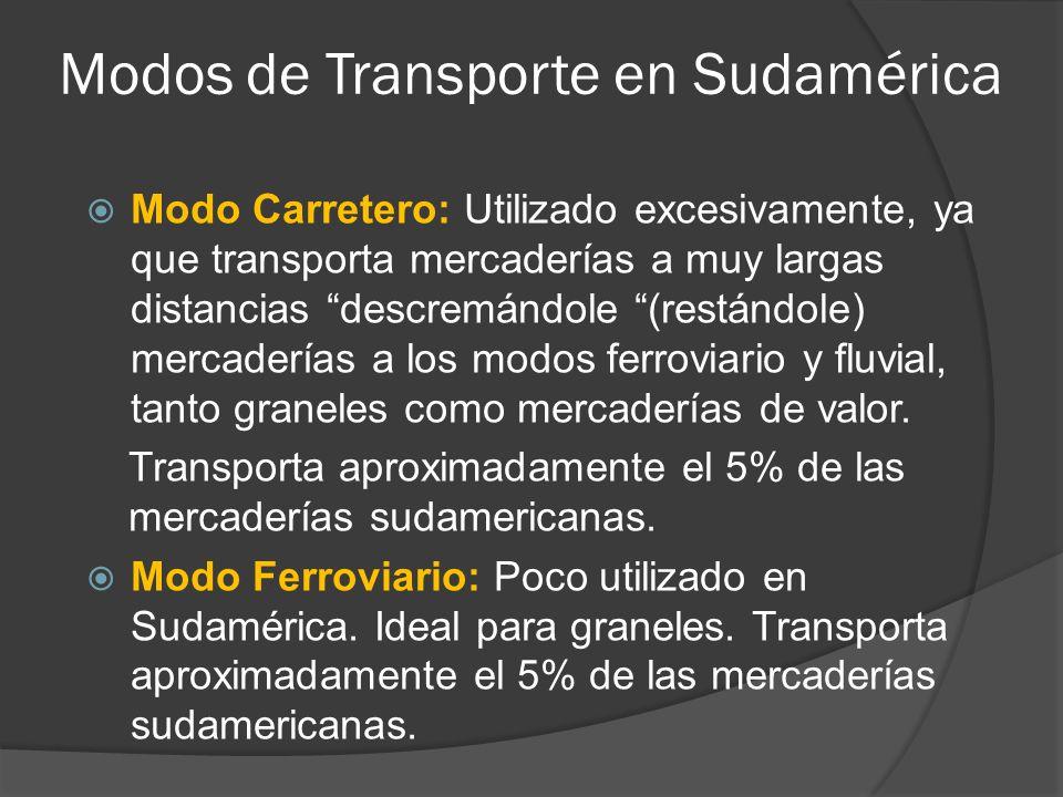 Modos de Transporte en Sudamérica Modo Carretero: Utilizado excesivamente, ya que transporta mercaderías a muy largas distancias descremándole (restándole) mercaderías a los modos ferroviario y fluvial, tanto graneles como mercaderías de valor.