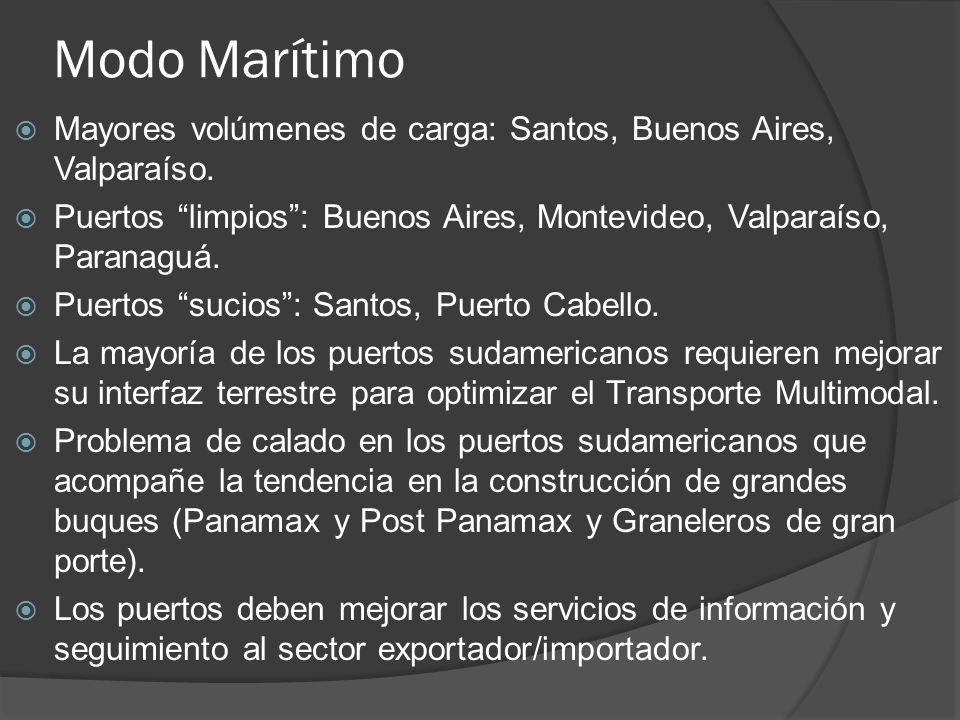 Modo Marítimo Mayores volúmenes de carga: Santos, Buenos Aires, Valparaíso.